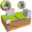 Formation audit énergétique - chaufferie